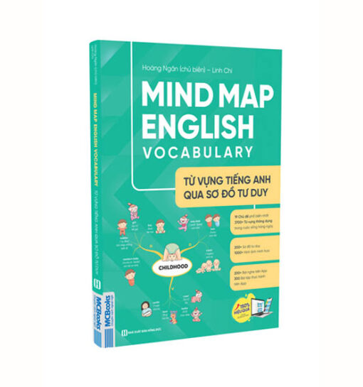 Mind map vocabulary